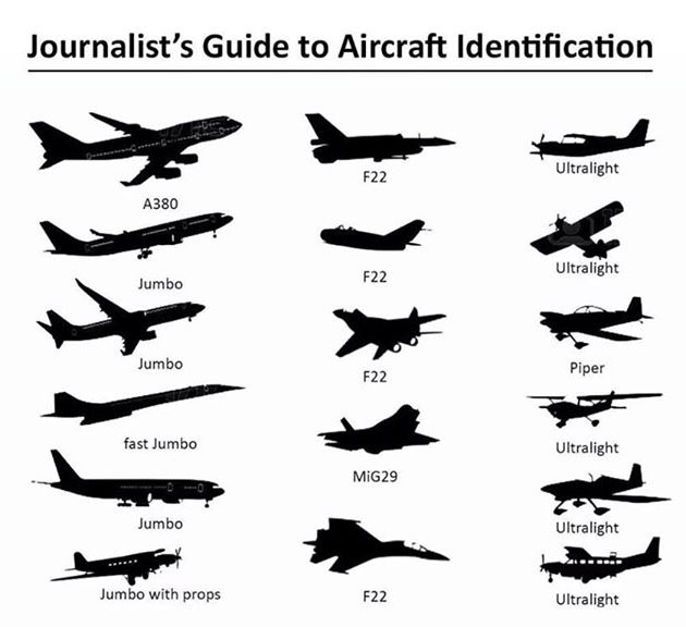 journalist s guide to aircraft identification aviation humor