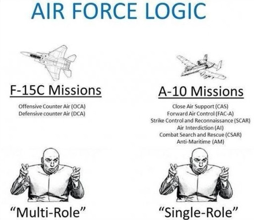 Air Force Logic