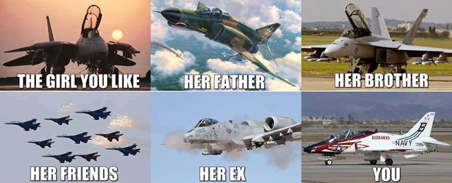 Real Life Problem Explained With Military Aircraft