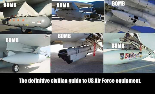 Civilian guide to USAF equipment