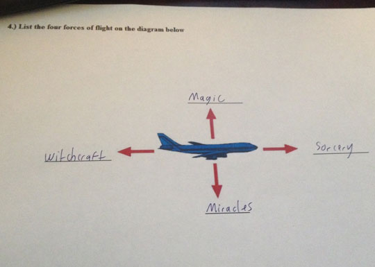 List The Forces Of Flight