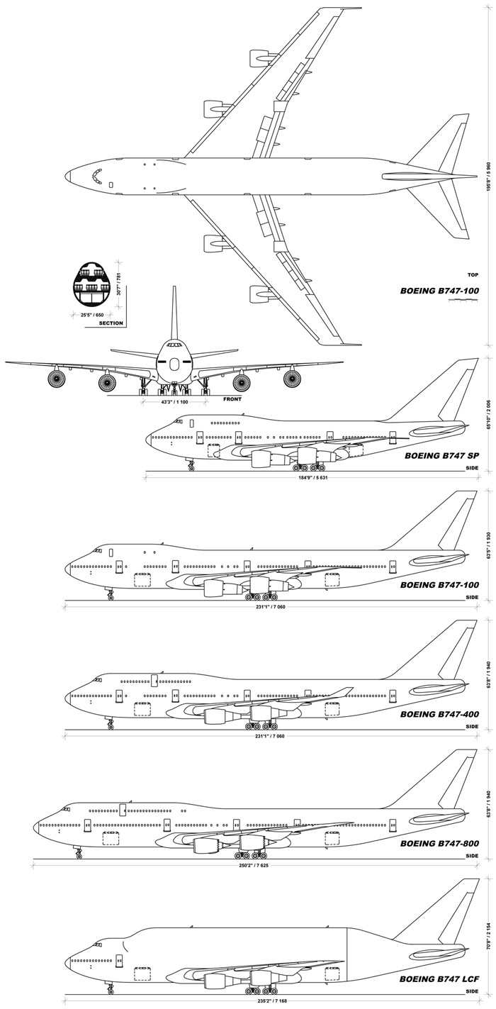 Diagram of Boeing 747 variants