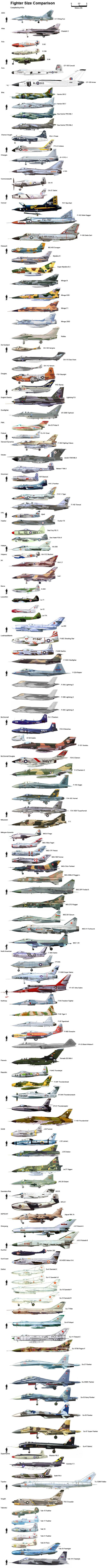 Fighter-Jet-Comparisons